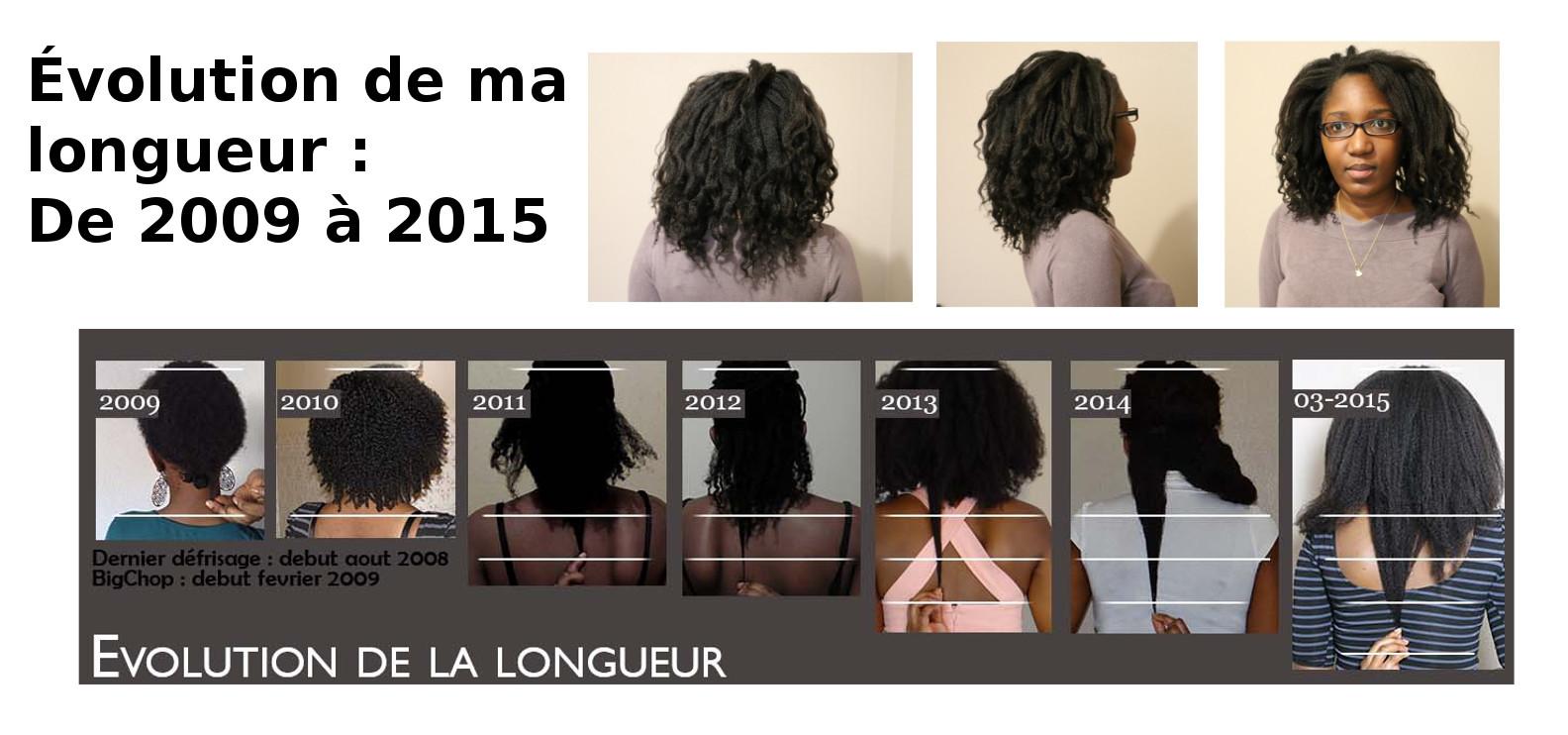 evolution-longueur-misscamaelle-cheveux-crepus-2009-a-2015