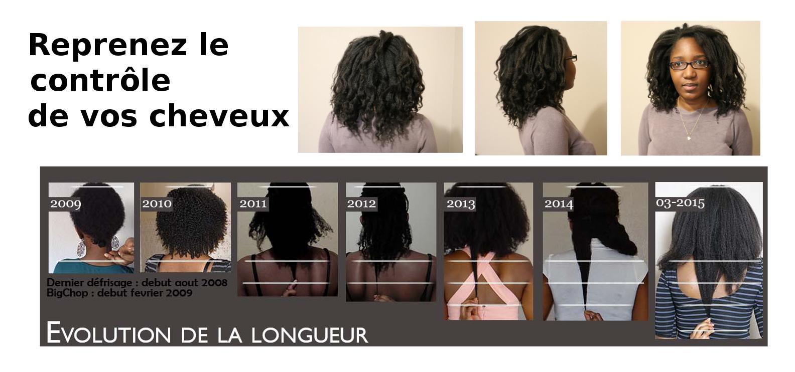 evolution_de_la_longueur_de_maelle